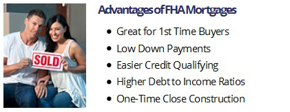 Kansas City FHA Loans