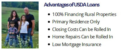 Kansas-City-USDA-Loans