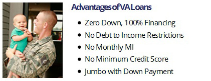 Kansas-City-VA-Loans